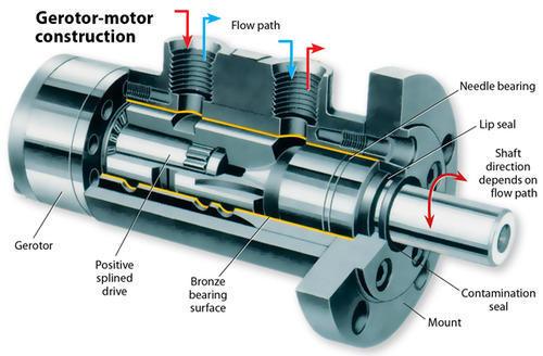 Toronto Hydraulic Motor